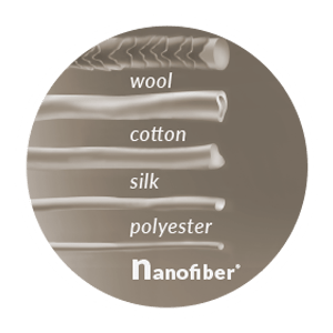 An Extremely fine fiber with size less than one denier that is lightweight, resilient and durable. A mattress with Nanofiber® filling responds to the shape of your body, making it perfect for a good night sleep.